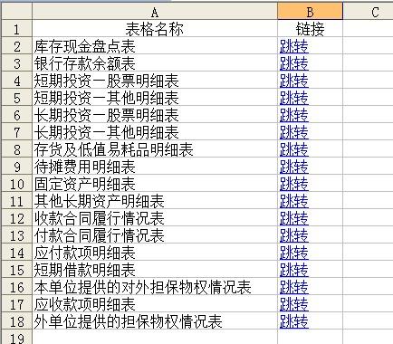 表格模板库存现金盘点表银行存款余额表短期投资股票明细表,其他明细