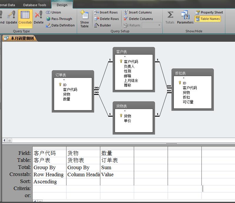复杂情况的订单汇总 Access,查询,交叉,选择,邮件合并